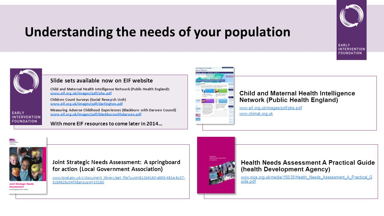 Understanding the needs of your population Slide sets available now on EIF website Child and Maternal Health Intelligence Network (Public Health England): www.eif.org.uk/images/pdf/phe.pdf www.eif.org.uk/images/pdf/phe.pdf Children Count Surveys (Social Research Unit) www.eif.org.uk/images/pdf/dartington.pdfa www.eif.org.uk/images/pdf/dartington.pdf Measuring Adverse Childhood Experiences (Blackburn with Darwen Council) www.eif.org.uk/images/pdf/blackburnwithdarwen.pdf www.eif.org.uk/images/pdf/blackburnwithdarwen.pdf With more EIF resources to come later in 2014… Child and Maternal Health Intelligence Network (Public Health England) www.eif.org.uk/images/pdf/phe.pdf www.chimat.org.uk Joint Strategic Needs Assessment: A springboard for action (Local Government Association) www.local.gov.uk/c/document_library/get_file uuid=812b6160-a890-481a-8c57- 5cb962bc04f3&groupId=10180 Health Needs Assessment A Practical Guide (health Development Agency) www.nice.org.uk/media/150/35/Health_Needs_Assessment_A_Practical_Gu ide.pdf