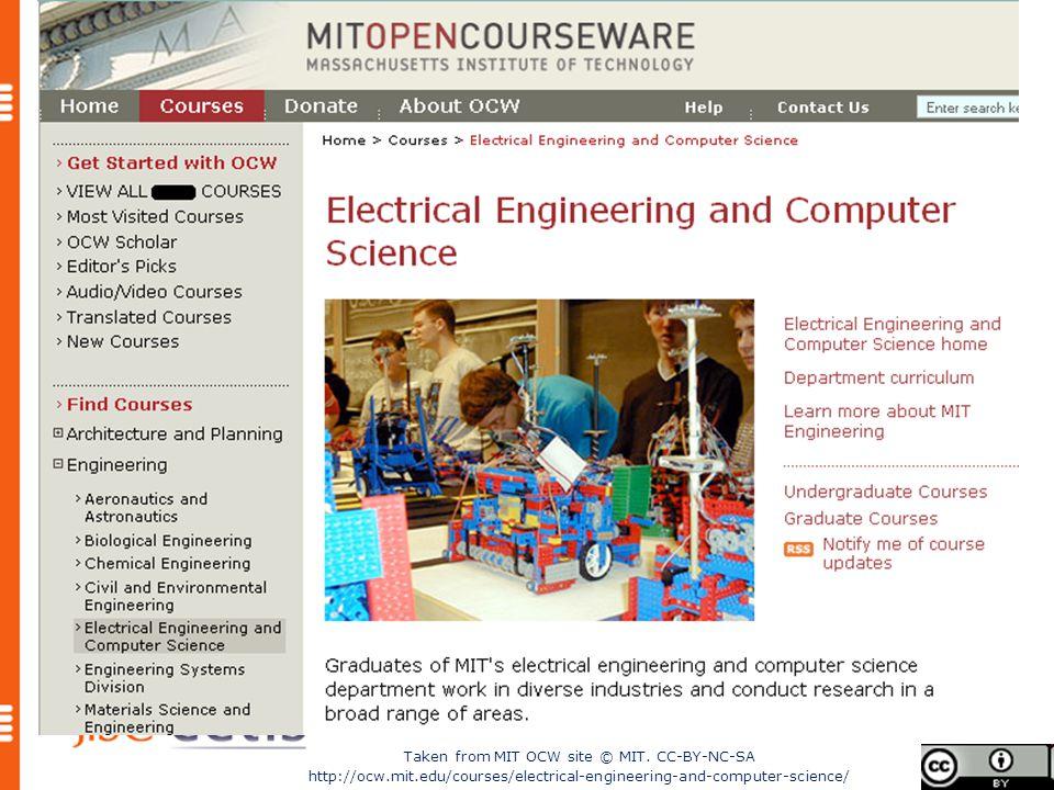 Taken from MIT OCW site © MIT.