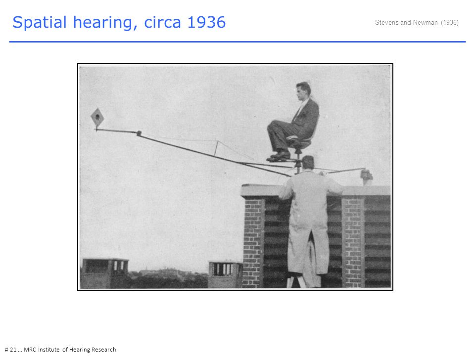 Spatial hearing, circa 1936 # 21 … MRC Institute of Hearing Research Stevens and Newman (1936)