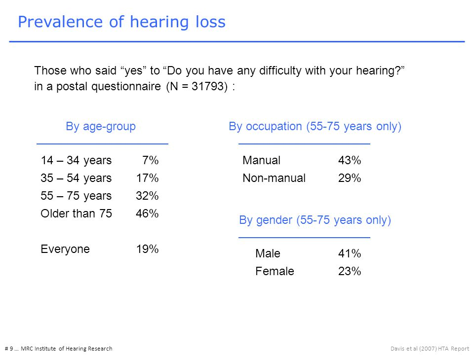Prevalence of hearing loss # 9 … MRC Institute of Hearing Research Those who said yes to Do you have any difficulty with your hearing? in a postal questionnaire (N = 31793) : By age-group 14 – 34 years 35 – 54 years 55 – 75 years Older than 75 Everyone 7% 17% 32% 46% 19% By occupation (55-75 years only) Manual Non-manual 43% 29% By gender (55-75 years only) Male Female 41% 23% Davis et al (2007) HTA Report