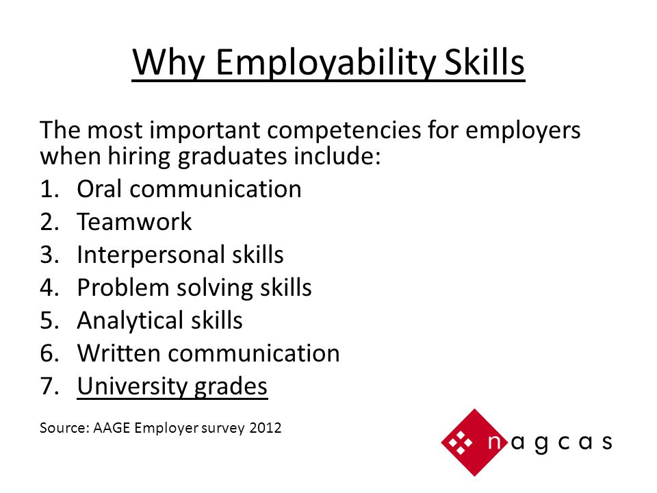 Why Employability Skills The most important competencies for employers when hiring graduates include: 1.Oral communication 2.Teamwork 3.Interpersonal skills 4.Problem solving skills 5.Analytical skills 6.Written communication 7.University grades Source: AAGE Employer survey 2012