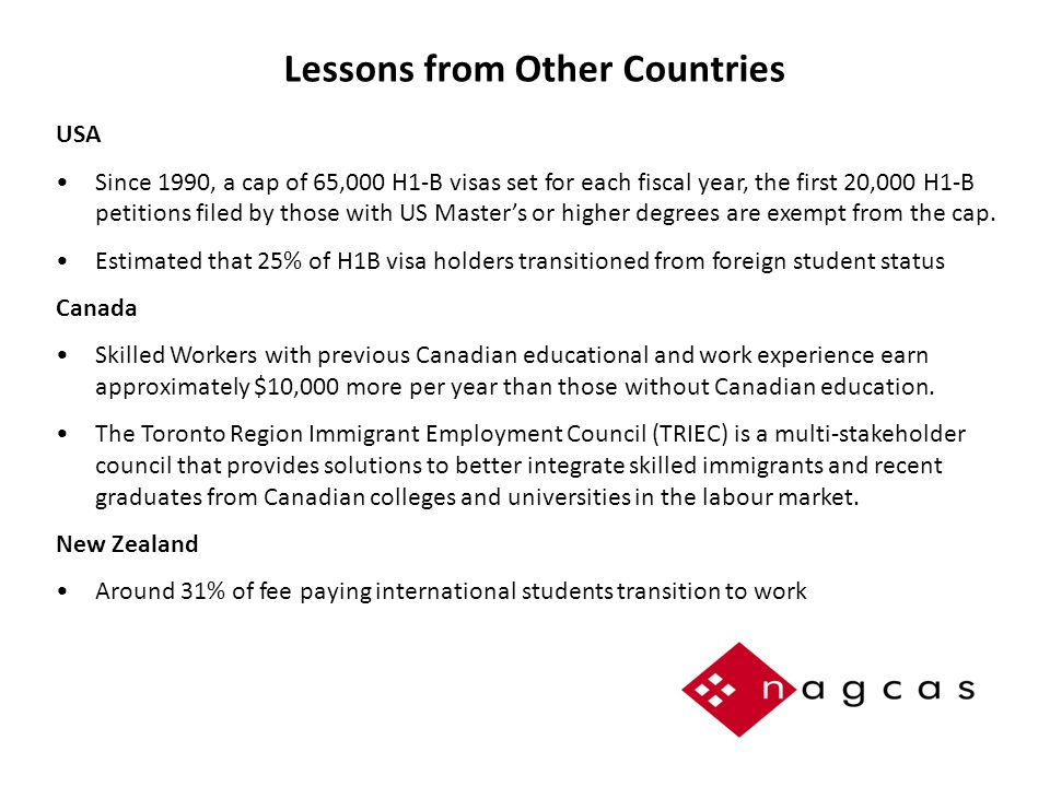 Lessons from Other Countries USA Since 1990, a cap of 65,000 H1-B visas set for each fiscal year, the first 20,000 H1-B petitions filed by those with US Master's or higher degrees are exempt from the cap.