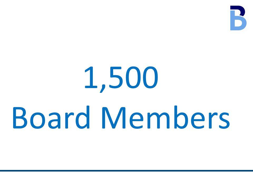 1,500 Board Members