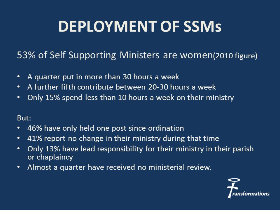 DEPLOYMENT OF SSMs 53% of Self Supporting Ministers are women (2010 figure) A quarter put in more than 30 hours a week A further fifth contribute between 20-30 hours a week Only 15% spend less than 10 hours a week on their ministry But: 46% have only held one post since ordination 41% report no change in their ministry during that time Only 13% have lead responsibility for their ministry in their parish or chaplaincy Almost a quarter have received no ministerial review.