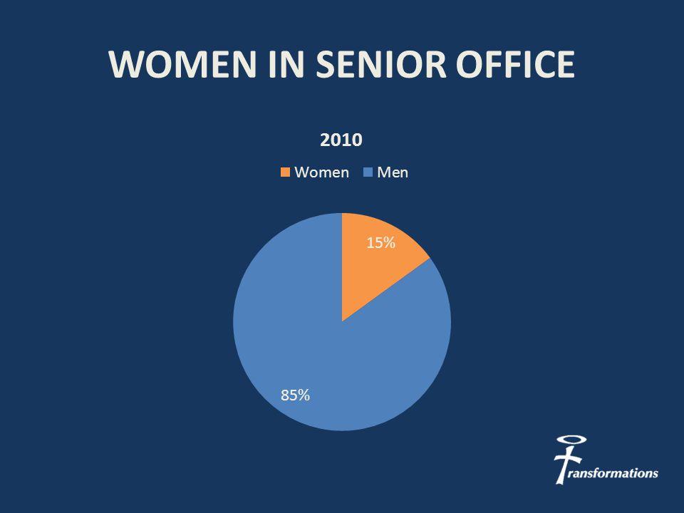 WOMEN IN SENIOR OFFICE