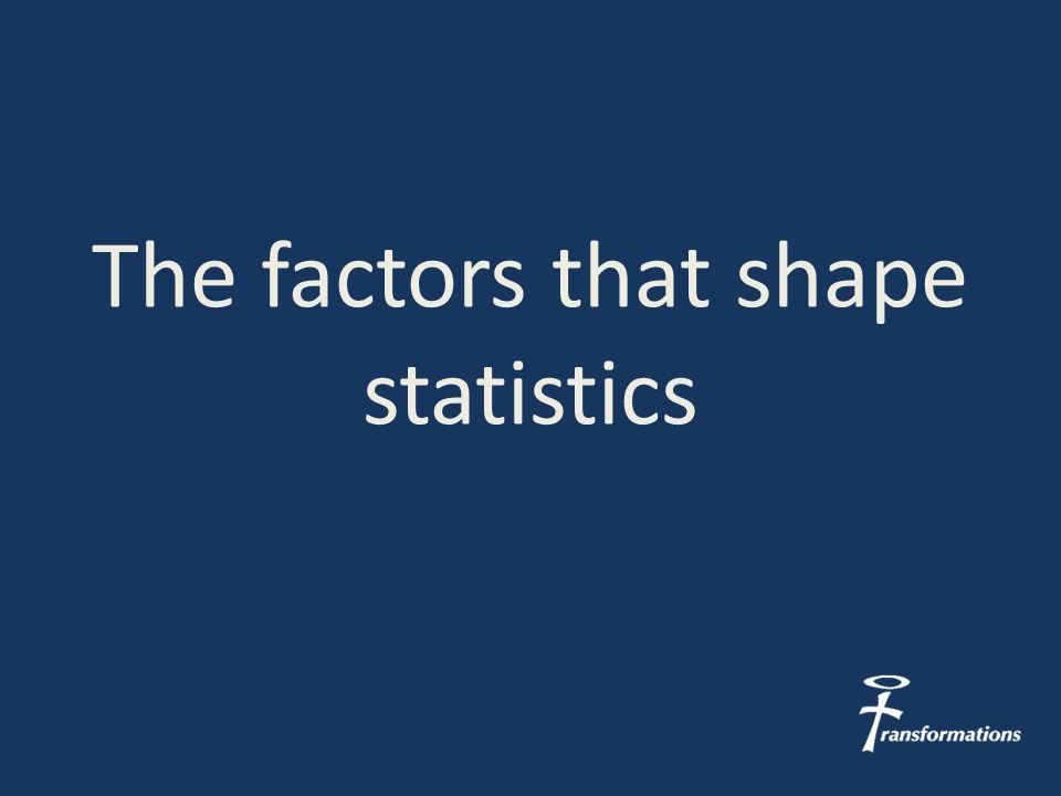 The factors that shape statistics