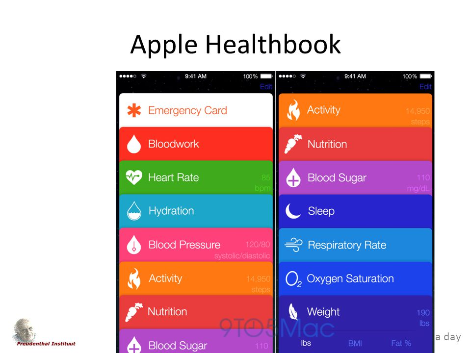 'n app a day Apple Healthbook
