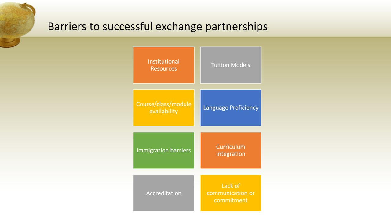 Barriers to successful exchange partnerships