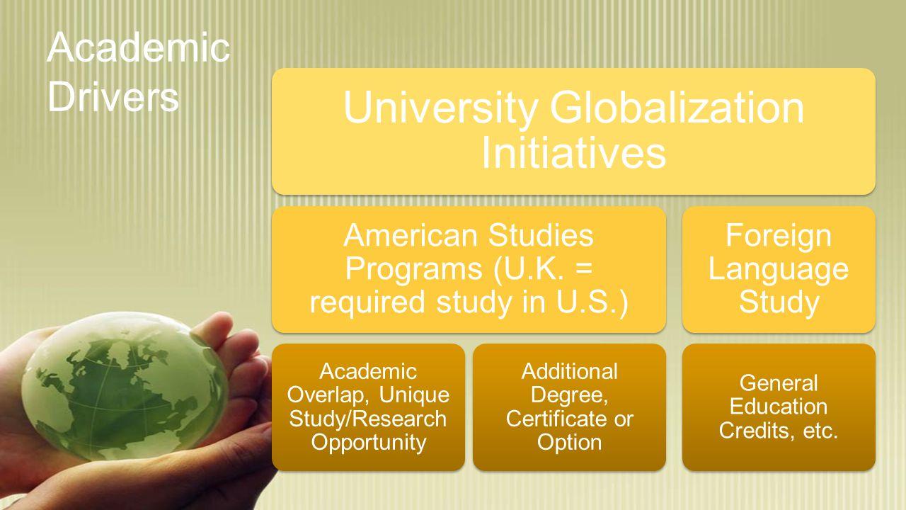 Academic Drivers University Globalization Initiatives American Studies Programs (U.K.