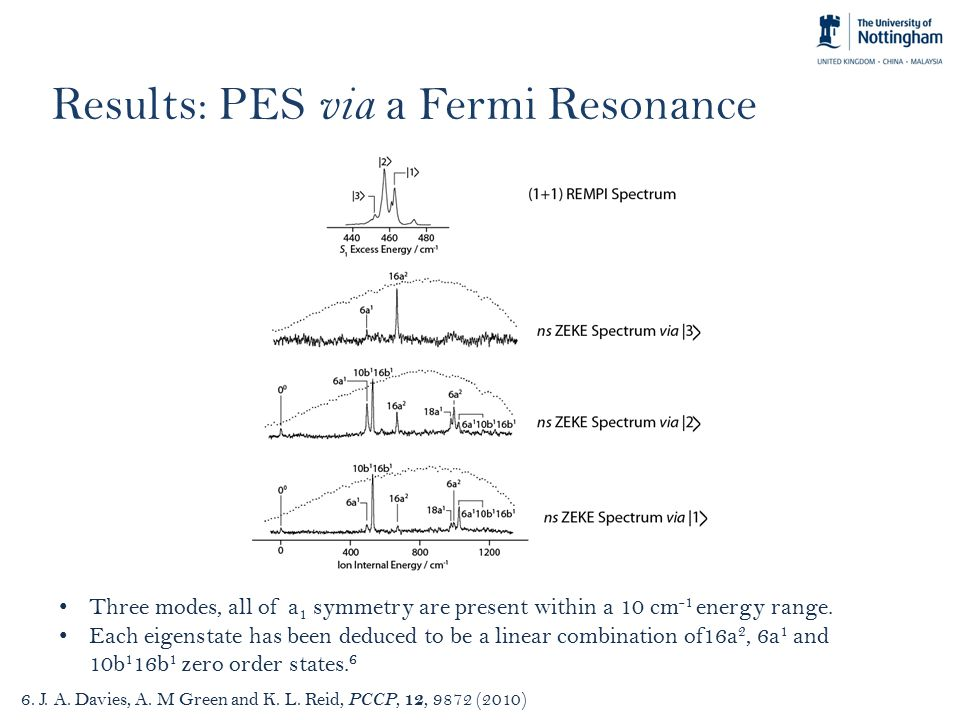 Results: PES via a Fermi Resonance Three modes, all of a 1 symmetry are present within a 10 cm -1 energy range.