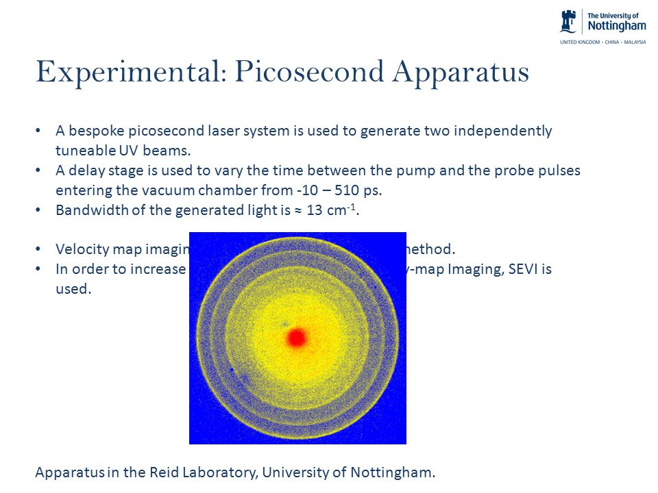 Experimental: Picosecond Apparatus Apparatus in the Reid Laboratory, University of Nottingham.