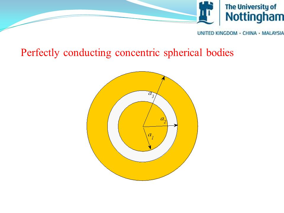 Perfectly conducting concentric spherical bodies