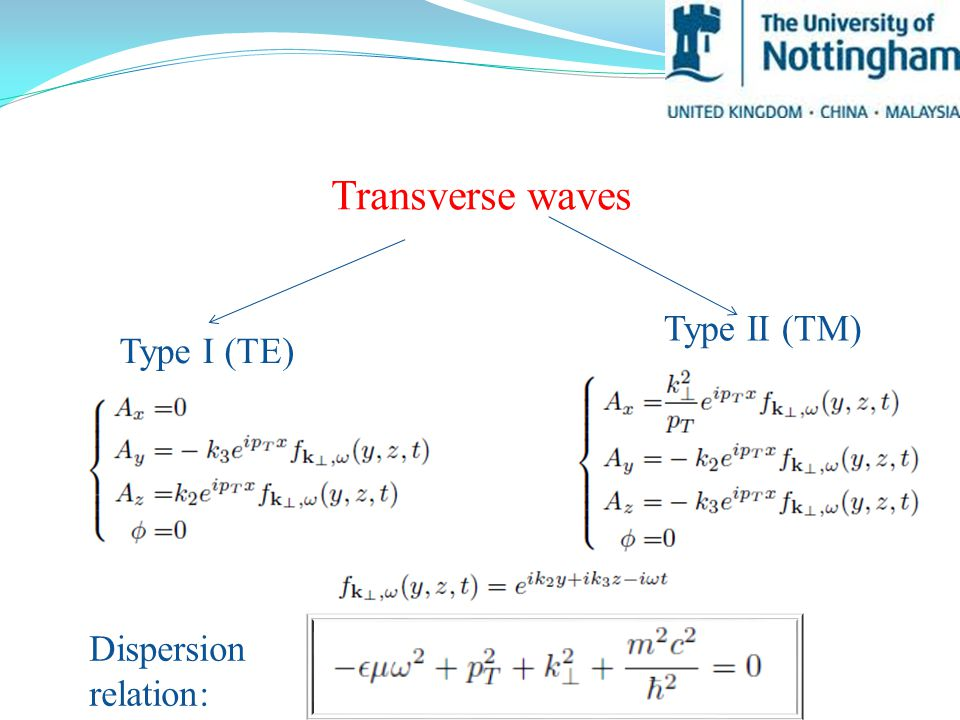 Transverse waves Type I (TE) Type II (TM) Dispersion relation:
