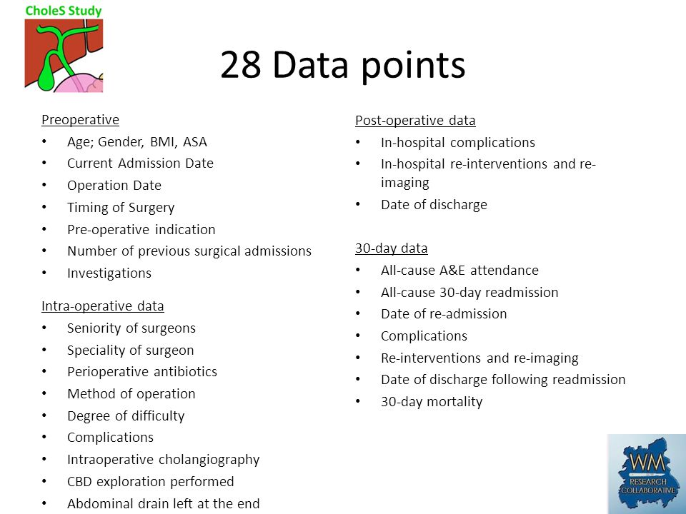 Post-operative data In-hospital complications In-hospital re-interventions and re- imaging Date of discharge 30-day data All-cause A&E attendance All-