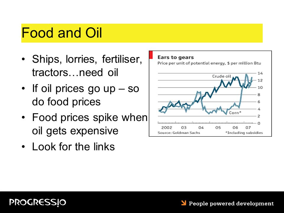 Food and Oil Ships, lorries, fertiliser, tractors…need oil If oil prices go up – so do food prices Food prices spike when oil gets expensive Look for the links