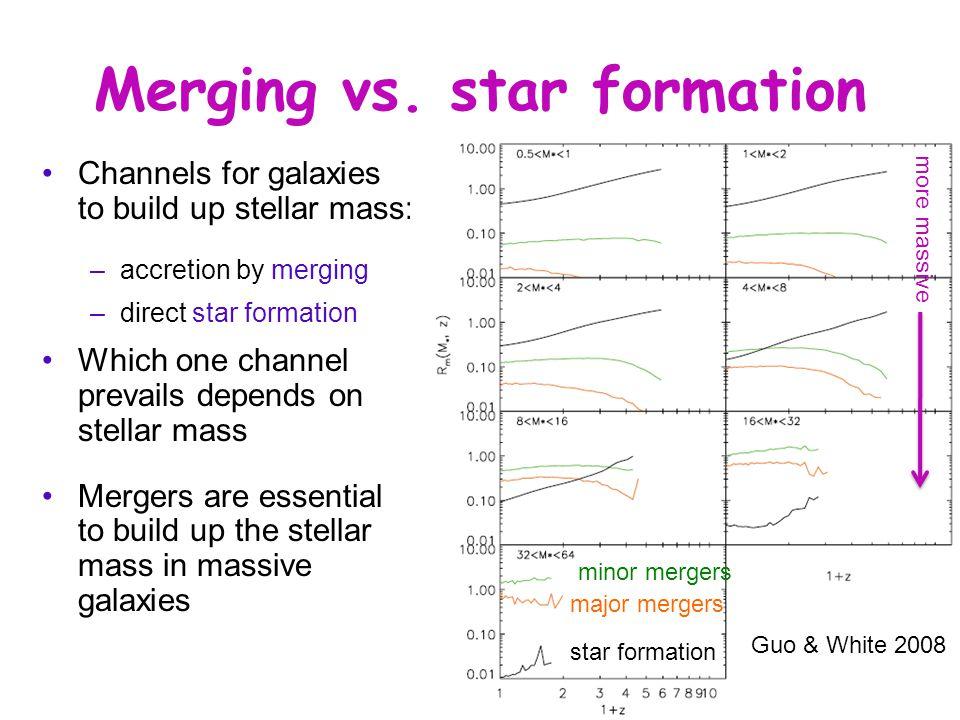 Merging vs.