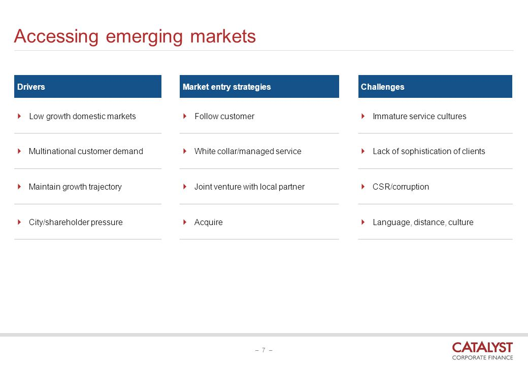 Accessing emerging markets DriversMarket entry strategiesChallenges  Low growth domestic markets  Follow customer  Immature service cultures  Multinational customer demand  White collar/managed service  Lack of sophistication of clients  Maintain growth trajectory  Joint venture with local partner  CSR/corruption  City/shareholder pressure  Acquire  Language, distance, culture – 7 –