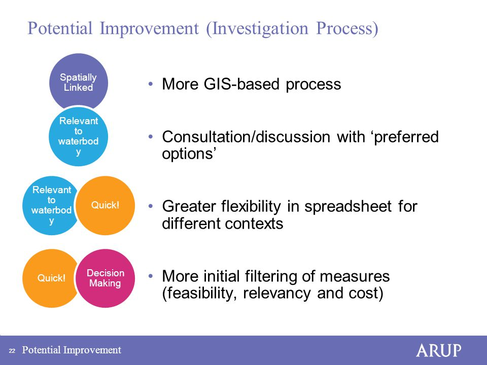 22 Potential Improvement (Investigation Process) More GIS-based process Consultation/discussion with 'preferred options' Greater flexibility in spreadsheet for different contexts More initial filtering of measures (feasibility, relevancy and cost) Potential Improvement Spatially Linked Relevant to waterbod y Quick.