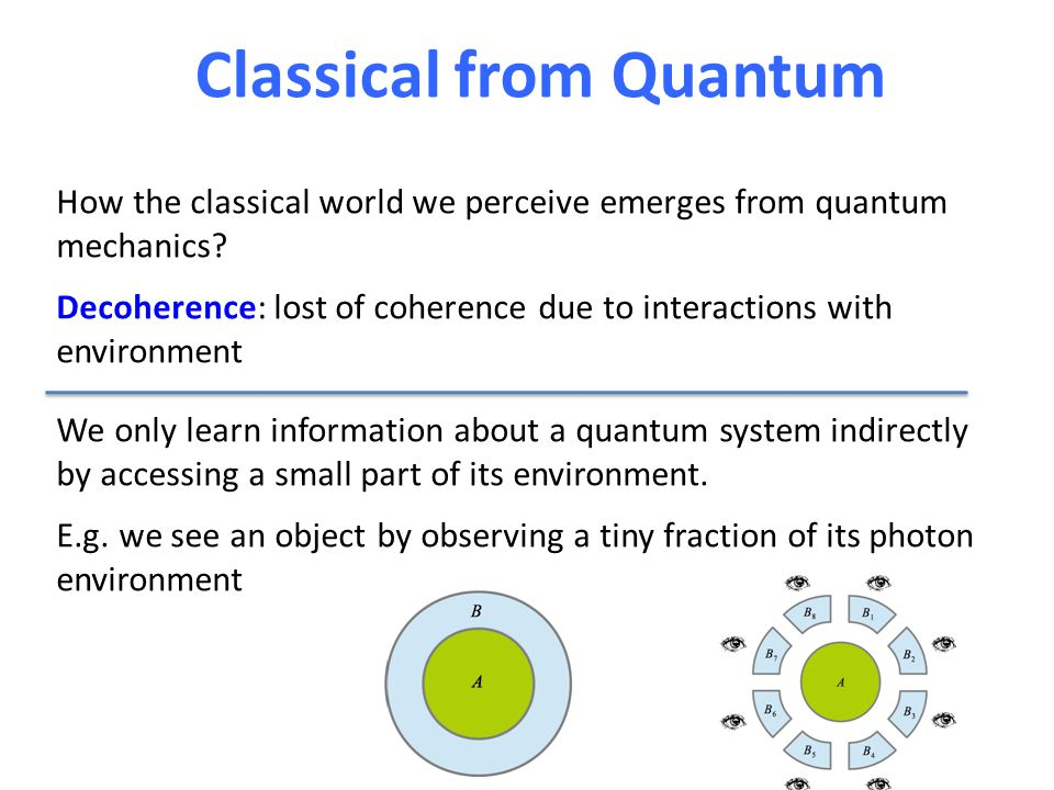Quantum Darwinism in a Nutshell Objectivity of observables: Observers accessing a quantum system by probing part of its environment can only learn about the measurement of a preferred observable (Zurek '02; Blume-Kohout, Poulin, Riedel, Zwolak, ….)