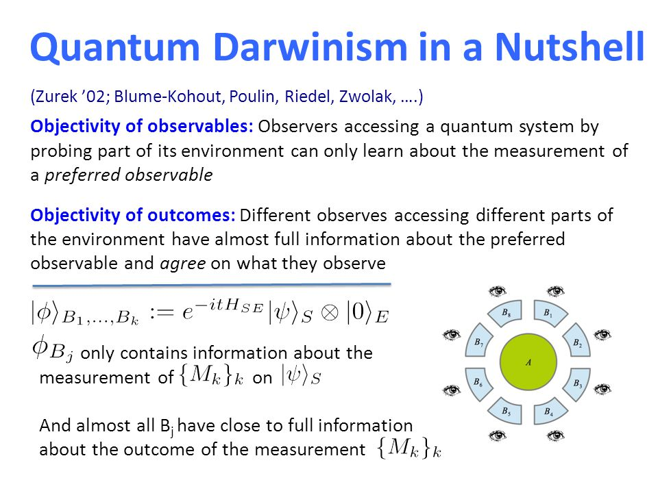 Quantum Darwinism in a Nutshell Objectivity of observables: Observers accessing a quantum system by probing part of its environment can only learn about the measurement of a preferred observable Objectivity of outcomes: Different observes accessing different parts of the environment have almost full information about the preferred observable and agree on what they observe only contains information about the measurement of on And almost all B j have close to full information about the outcome of the measurement (Zurek '02; Blume-Kohout, Poulin, Riedel, Zwolak, ….)
