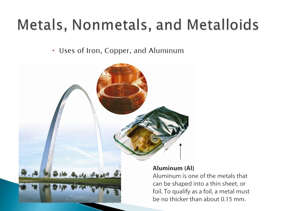 Uses of Iron, Copper, and Aluminum 6.1
