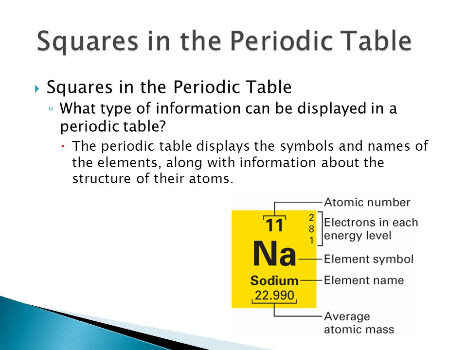 6.2  Squares in the Periodic Table ◦ What type of information can be displayed in a periodic table?  The periodic table displays the symbols and nam
