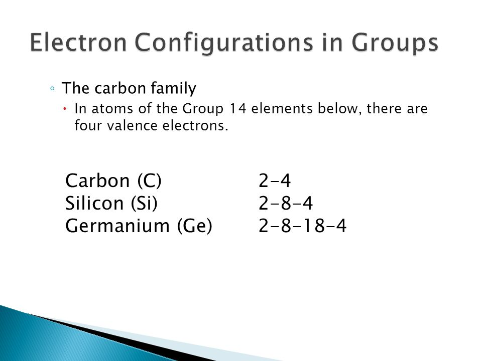◦ The carbon family  In atoms of the Group 14 elements below, there are four valence electrons. 6.2 Carbon (C)2-4 Silicon (Si)2-8-4 Germanium (Ge)2-8