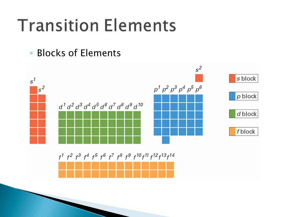 ◦ Blocks of Elements 6.2