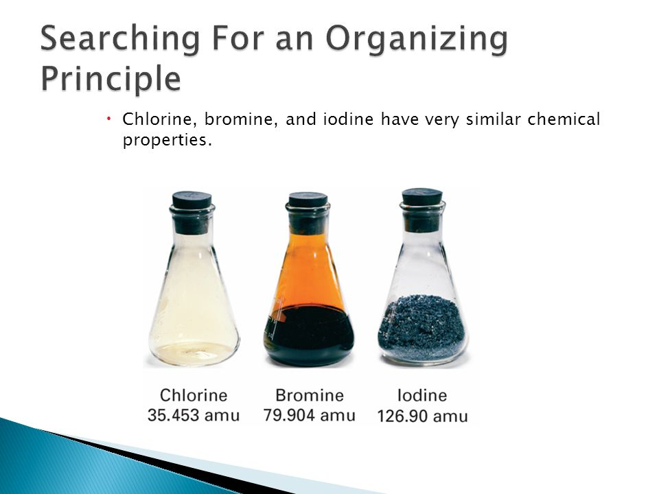  Chlorine, bromine, and iodine have very similar chemical properties. 6.1