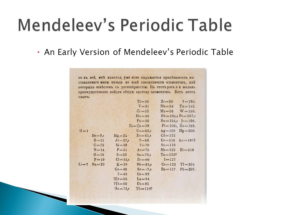  An Early Version of Mendeleev's Periodic Table 6.1