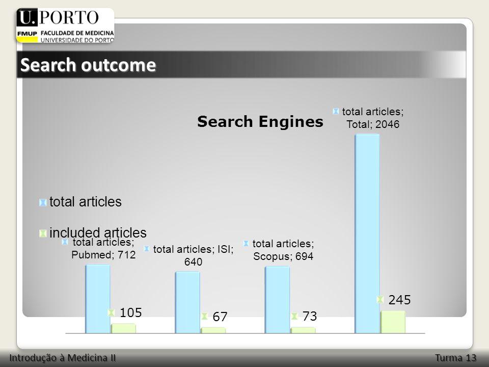Search outcome Introdução à Medicina II Turma 13