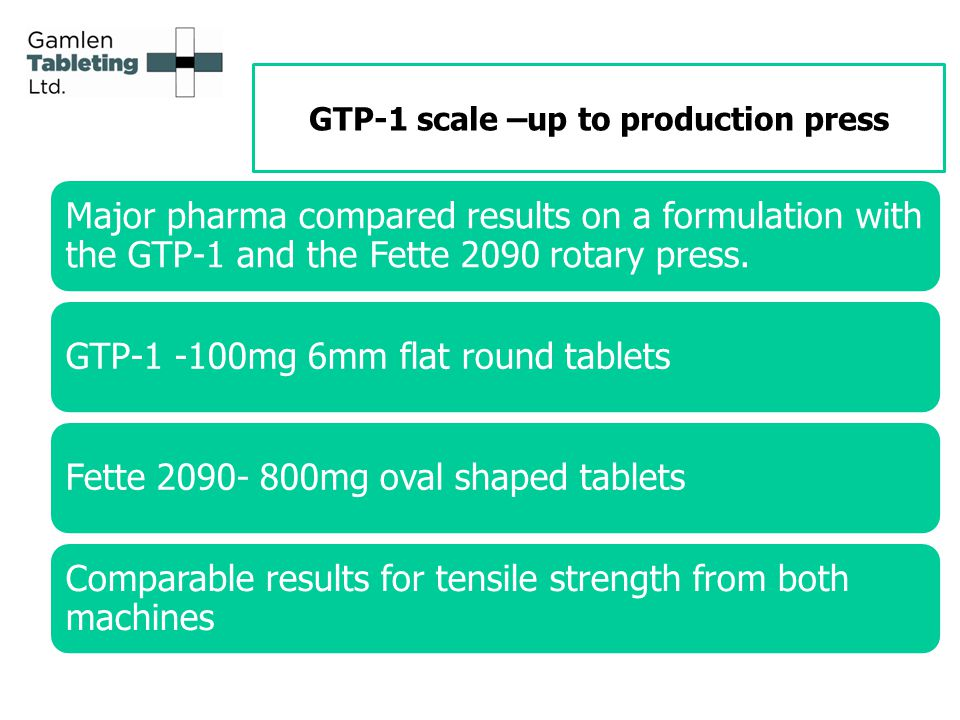 GTP-1 scale –up to production press Major pharma compared results on a formulation with the GTP-1 and the Fette 2090 rotary press.