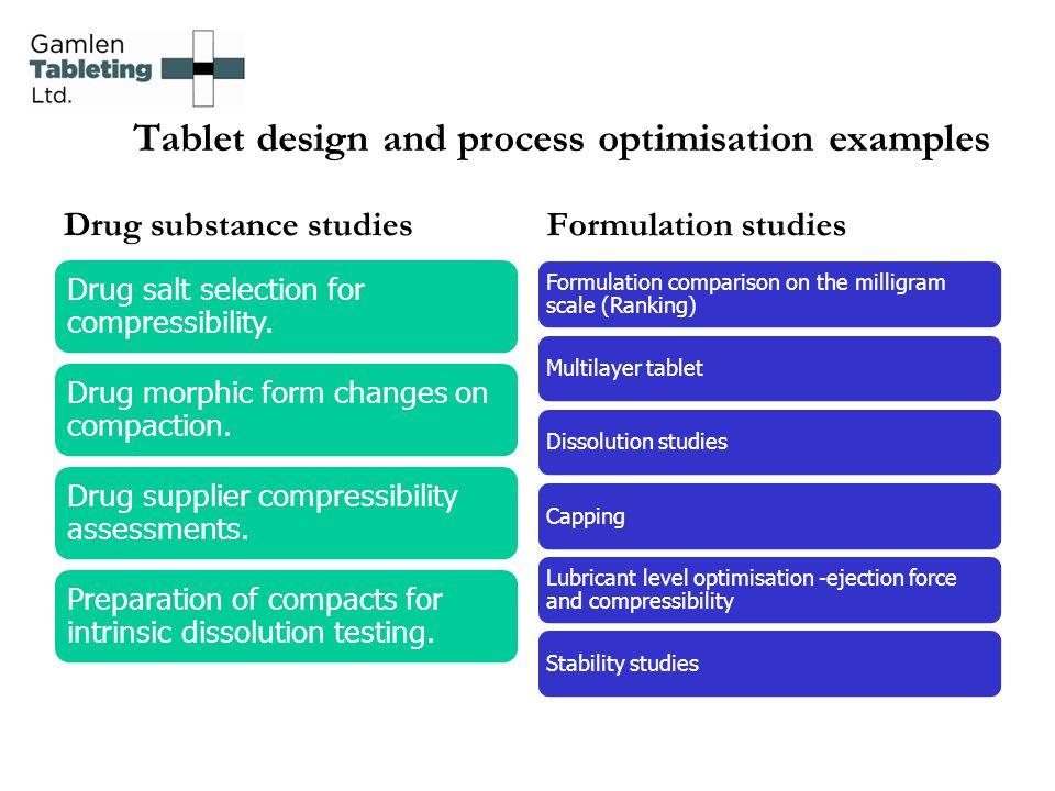 Tablet design and process optimisation examples Drug substance studies Drug salt selection for compressibility. Drug morphic form changes on compactio