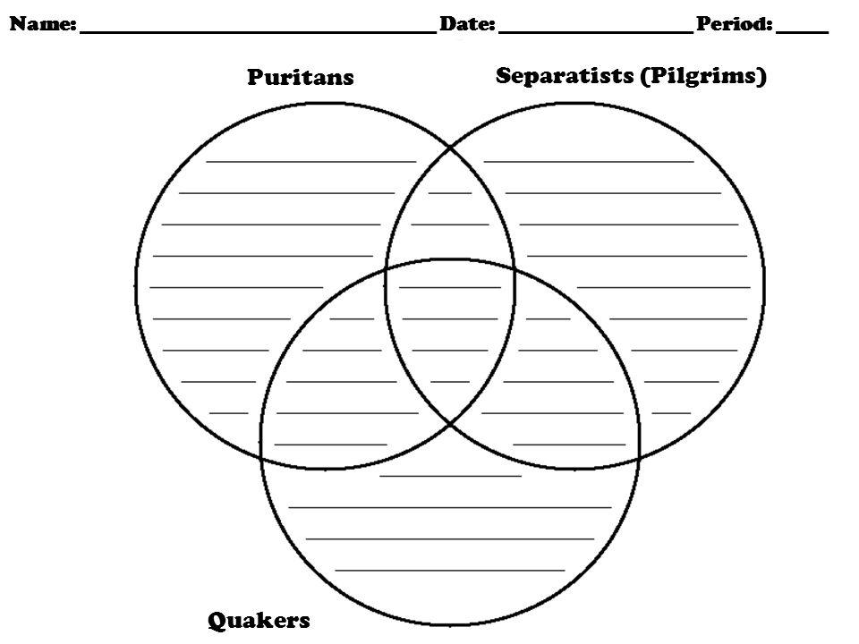Name: ___________________________________ Date: ___________________ Period: _____ Puritans Separatists (Pilgrims) Quakers