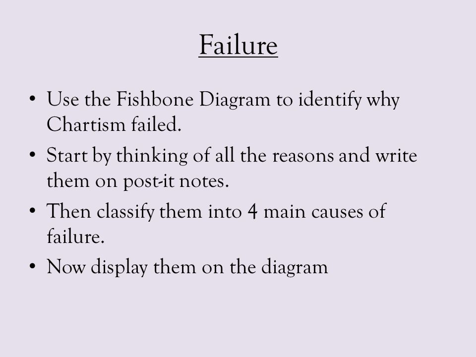 Failure Use the Fishbone Diagram to identify why Chartism failed. Start by thinking of all the reasons and write them on post-it notes. Then classify