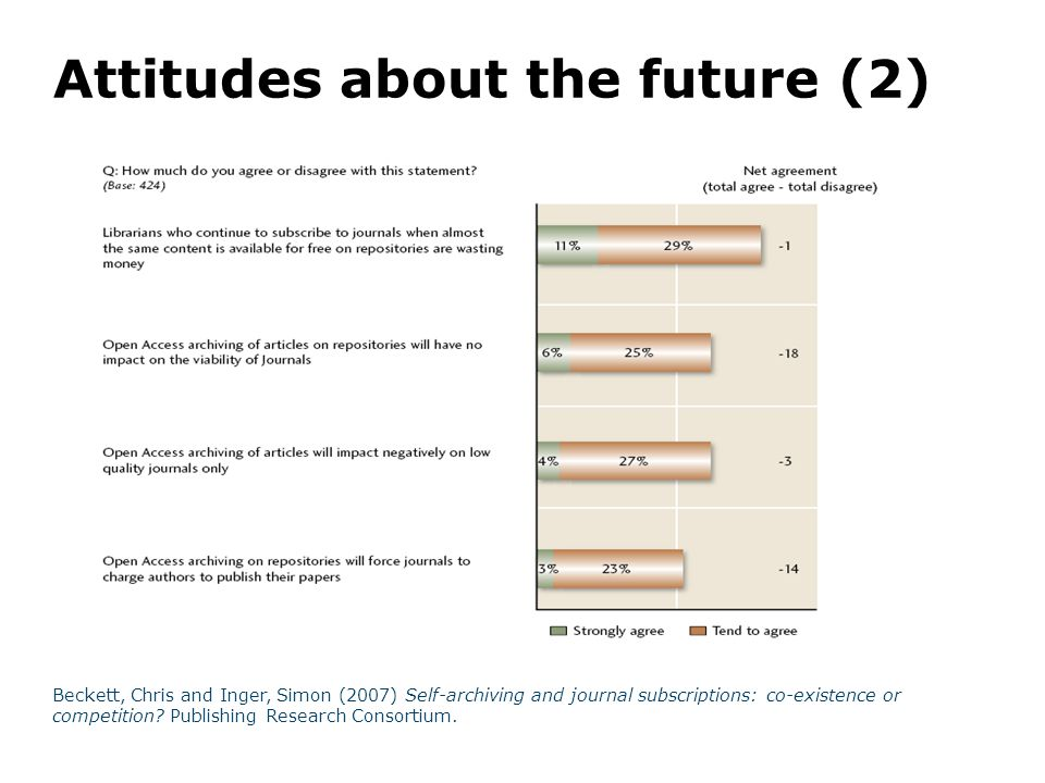 Attitudes about the future (2) Beckett, Chris and Inger, Simon (2007) Self-archiving and journal subscriptions: co-existence or competition.