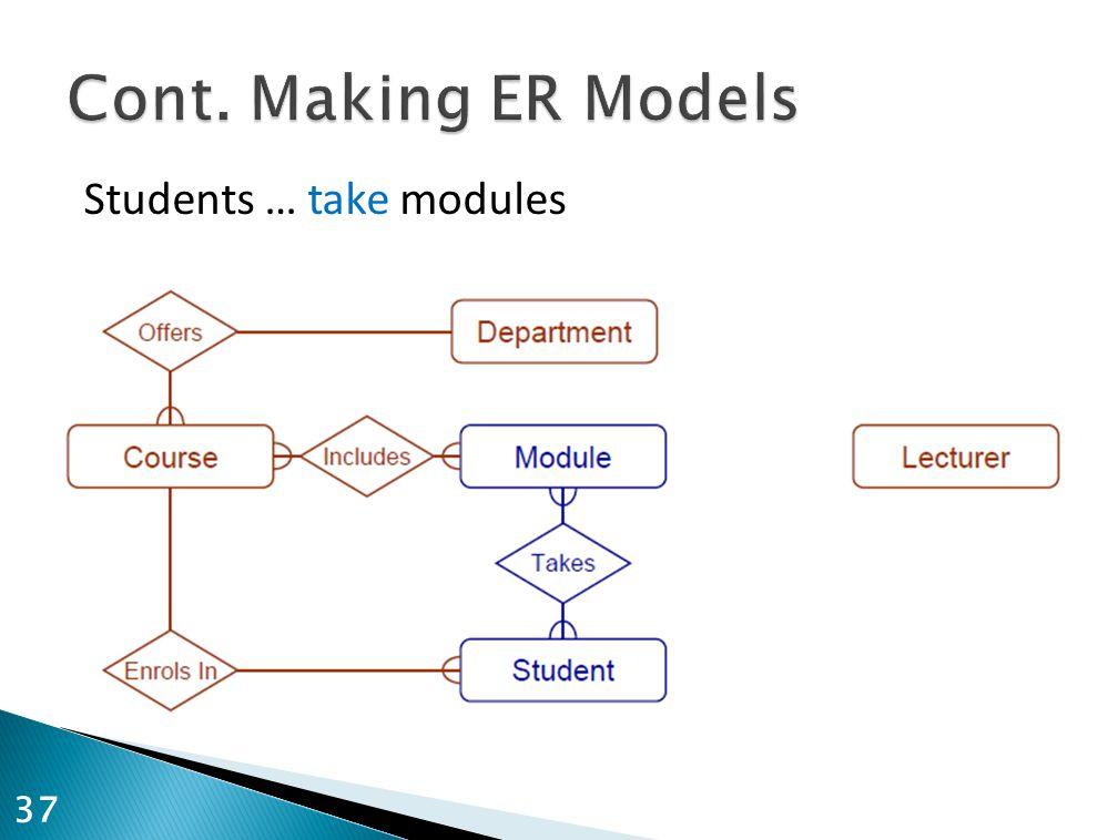 Students … take modules 37