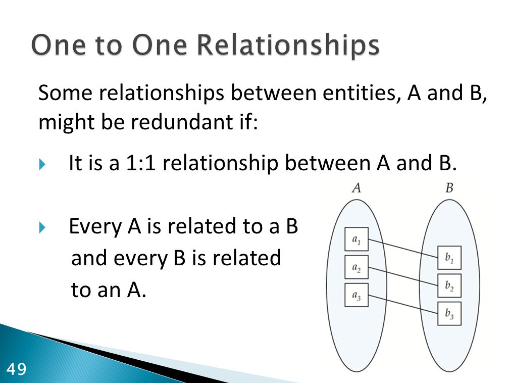Some relationships between entities, A and B, might be redundant if:  It is a 1:1 relationship between A and B.  Every A is related to a B and every
