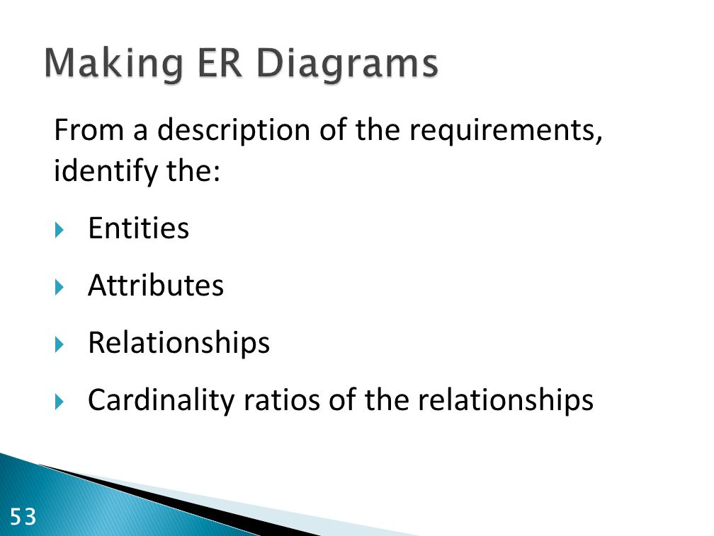 From a description of the requirements, identify the:  Entities  Attributes  Relationships  Cardinality ratios of the relationships 53