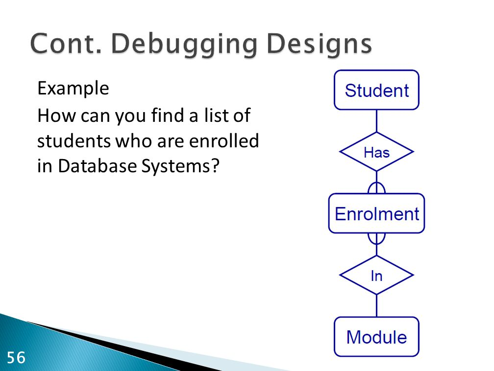 Example How can you find a list of students who are enrolled in Database Systems? 56