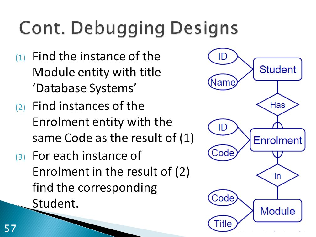 (1) Find the instance of the Module entity with title 'Database Systems' (2) Find instances of the Enrolment entity with the same Code as the result of (1) (3) For each instance of Enrolment in the result of (2) find the corresponding Student.