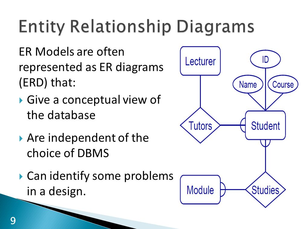ER Models are often represented as ER diagrams (ERD) that:  Give a conceptual view of the database  Are independent of the choice of DBMS  Can identify some problems in a design.