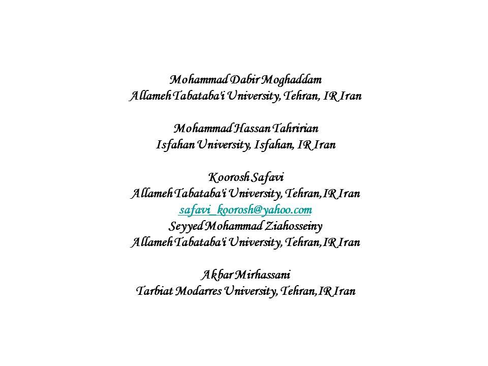 Mohammad Dabir Moghaddam Allameh Tabataba i University, Tehran, IR Iran Mohammad Hassan Tahririan Isfahan University, Isfahan, IR Iran Koorosh Safavi Allameh Tabataba i University, Tehran,IR Iran safavi_koorosh@yahoo.com Seyyed Mohammad Ziahosseiny Allameh Tabataba i University, Tehran,IR Iran Akbar Mirhassani Tarbiat Modarres University, Tehran,IR Iran