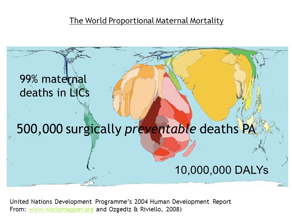 Contribution of surgically treatable diseases: 164,000,000 Disability Adjusted Life Years = 11 - 15% Global Disease Burden Debas at al., 2006