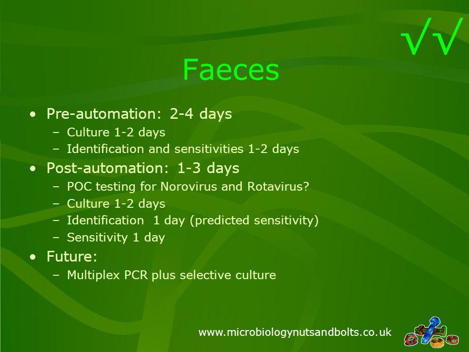 www.microbiologynutsandbolts.co.uk Pan-laboratory automation Kiestra –24/7 activity –Remote reading – laboratory, off-site, bedside.