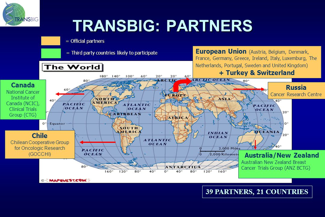 TRANSBIG: PARTNERS Chile Chilean Cooperative Group for Oncologic Research (GOCCHI) Australia/New Zealand Australian New Zealand Breast Cancer Trials G