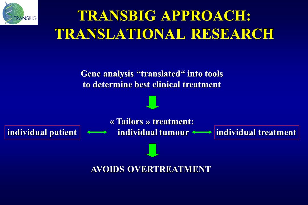 """TRANSBIG APPROACH: TRANSLATIONAL RESEARCH Gene analysis """"translated"""" into tools to determine best clinical treatment « Tailors » treatment: individual"""