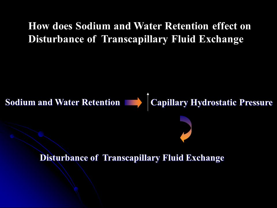How does Sodium and Water Retention effect on Disturbance of Transcapillary Fluid Exchange Sodium and Water Retention Disturbance of Transcapillary Fluid Exchange Capillary Hydrostatic Pressure