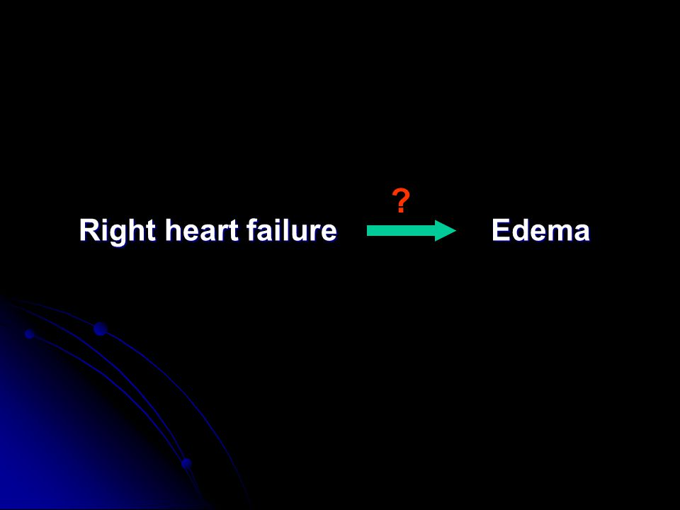Right heart failure Edema