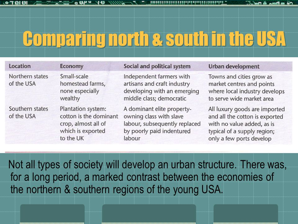 Comparing north & south in the USA Not all types of society will develop an urban structure.